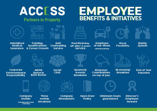 Employee Benefits Programme